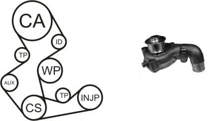 WPK-156201 Cooling System Water Pump & Timing Belt Kit