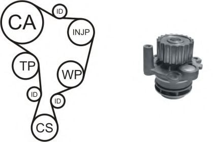 WPK-937802 Cooling System Water Pump & Timing Belt Kit