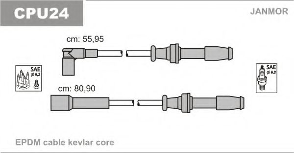CPU24 Ignition Cable Kit