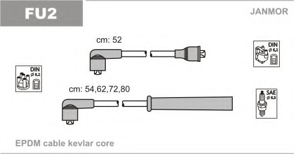 FU2 Ignition Cable Kit