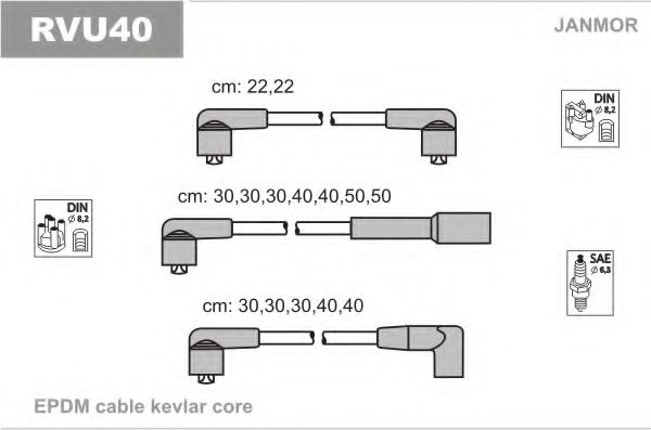 RVU40 Ignition Cable Kit