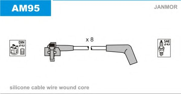 AM95 Ignition Cable Kit